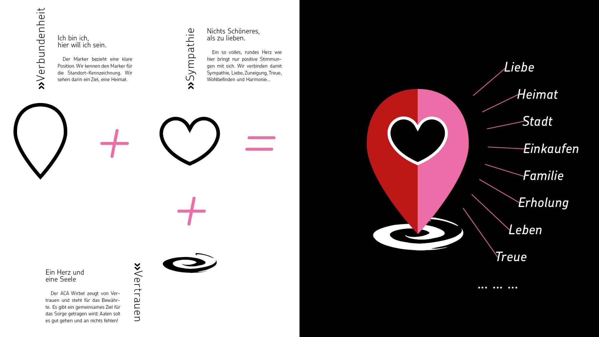 verliebt in aalen - hg - branding - 2000-1125 - symbolik